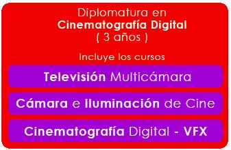 Diplomatura en Cinematografía Digital de la Escuela Internacional de Cine y Televisión Septima Ars