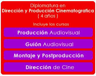 Diplomatura en Dirección y Producción Cinematográfica de la Escuela Internacional de Cine y Televisión Septima Ars